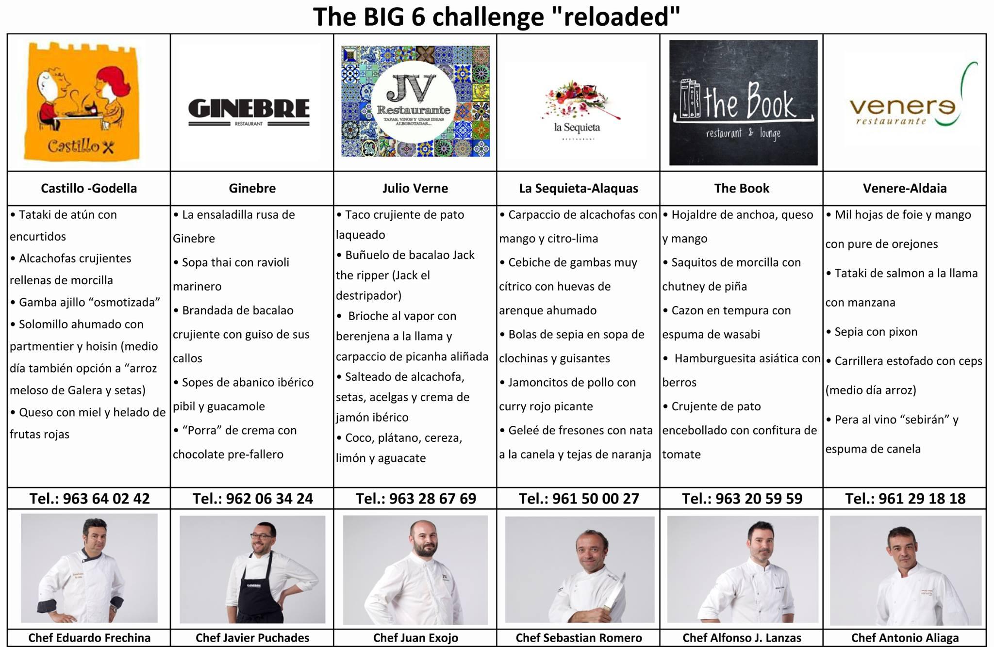 The Big 6 Challenge